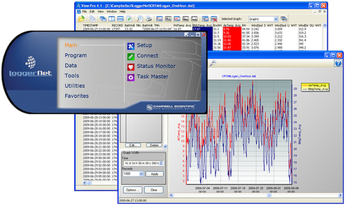 LOGGERNETADM Admin Datalogger Support Software (Server and Clients)