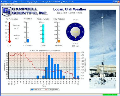 10 3205 rtmc real time monitoring and control software  at gsmx.co