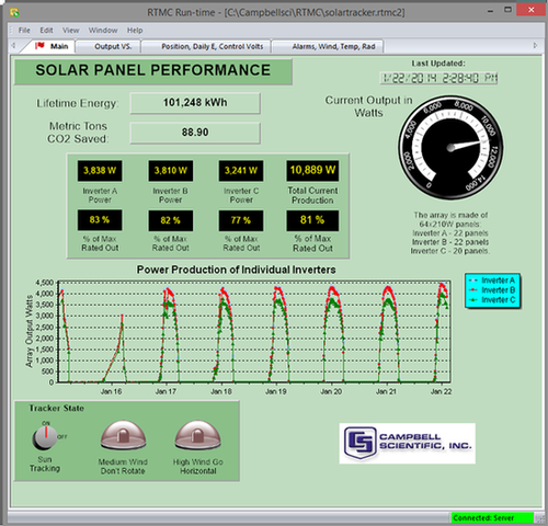 RTMCPRO Real-Time Monitor and Control Software, Professional Version