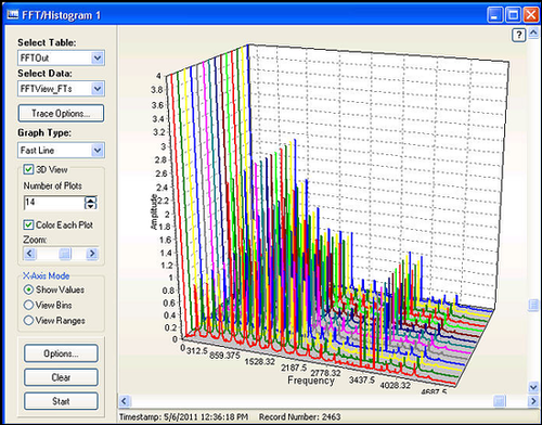 Data Acquisition Software : Rtdaq real time data acquisition software