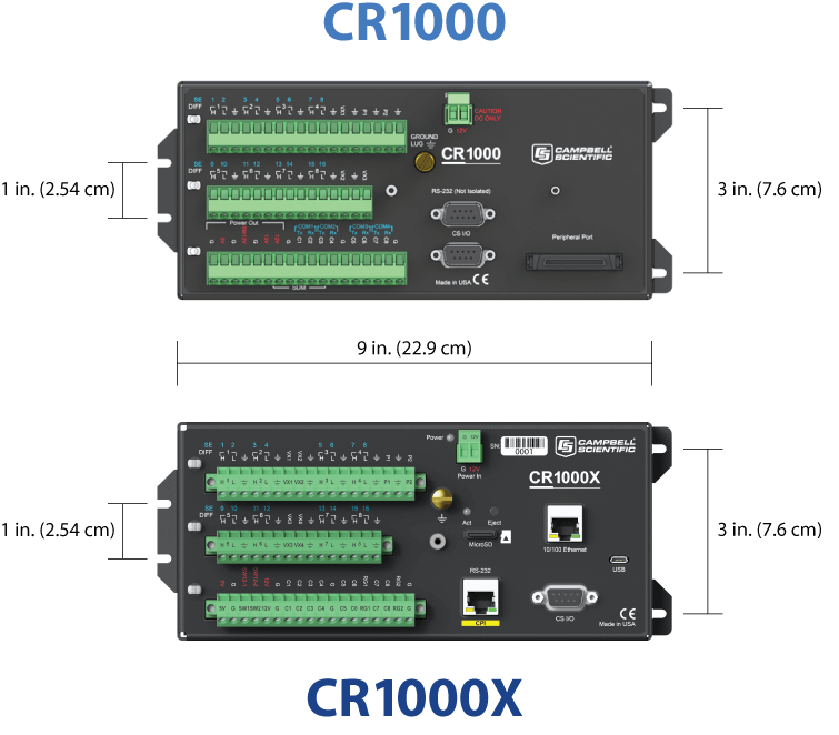 CR1000 and CR1000X dimensions
