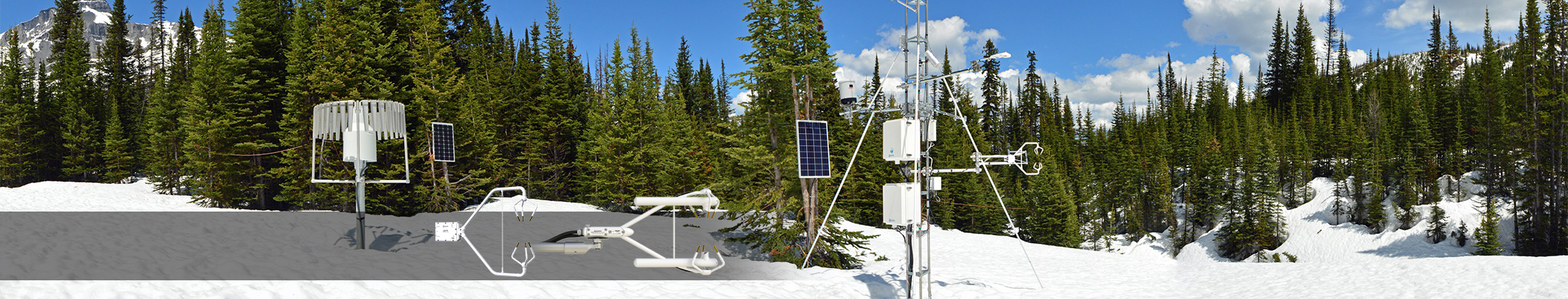 Gas Flux & Turbulence Sensors and systems for measuring greenhouse gas and energy fluxes
