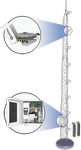 ap200 co2/h2o atmospheric profile system