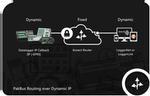 Konect pakbus routing