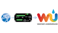 5 steps to post your cr6 data to weather underground
