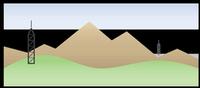 línea de visión en las comunicaciones radio