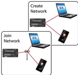 cr300/cr310 wi-fi -> guía rápida de puesta en marcha